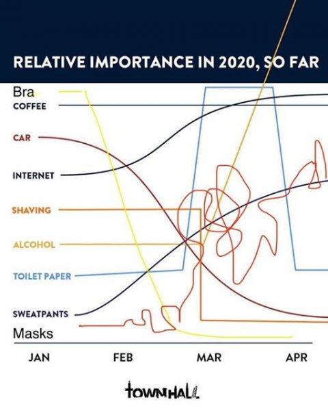 2020importance.jpg